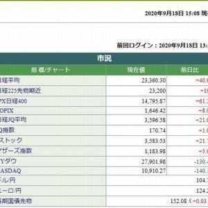 日経平均株価終値は、40.93円高でした。2020.09.18