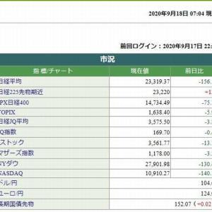 日経平均先物は、7時4分現在 +120円でした。 2020.09.18