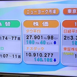 為替レートは、円高の104.74円でした。 2020.09.18