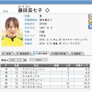 藤田菜七子騎手、土曜日(中山競馬)の騎乗予定   2020.09.19