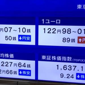 日経平均株価は、9時04分現在 132.66円安でした。 2020.09.23