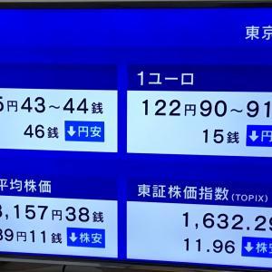 日経平均株価は、13時05分現在 189.11円安でした。 2020.09.24