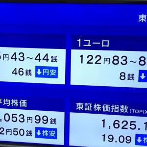 日経平均株価は、14時04分現在 292.50円安でした。 2020.09.24