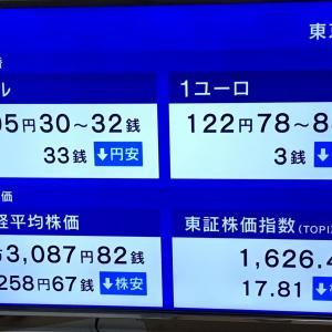 日経平均株価終値は、258.67円安でした。
