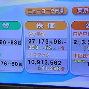 為替レートは、円安の105.60円でした。  2020.09.26
