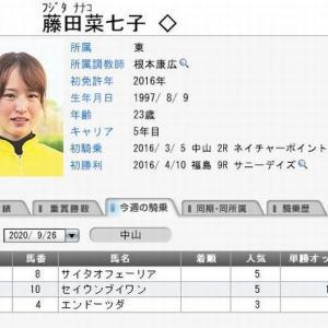 藤田菜七子騎手、土曜日(中山競馬)の騎乗予定 2020.09.26