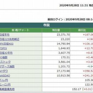 日経平均株価前場は、167.08 2020.09.28
