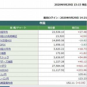 日経平均株価終値は、 27.48円高でした。 2020.09.29