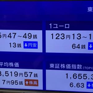 日経平均株価は、13時04分現在 7.95円高でした。 2020.09.29