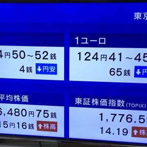 日経平均株価は、13時14分現在 315.16円高でした。 2020.11.25