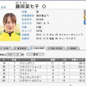 藤田菜七子騎手、土曜日(東京競馬)の騎乗成績  2020.11.28