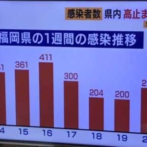感染者数 県内高止まり状態続く  2021.01.21