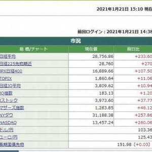 日経平均株価終値は 233.60円高でした。  2021.01.21