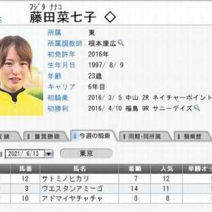 藤田菜七子騎手、日曜日(東京競馬)の騎乗成績 2021.06.13