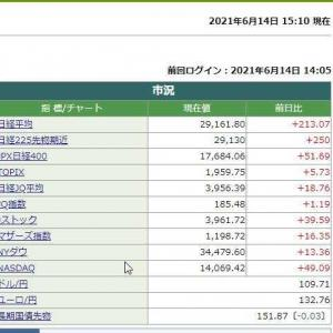 日経平均株価終値は 213.07円高でした。 2021.06.14