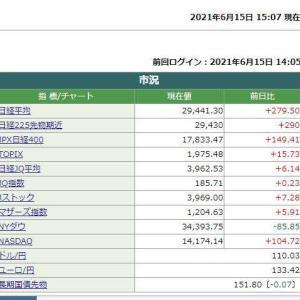 日経平均株価終値は 279.50円高でした。 2021.06.15