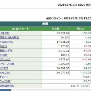 日経平均株価終値は 150.29円安でした。 2021.06.16