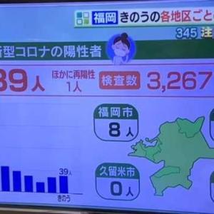 福岡県きのう39人感染確認 2021.06.17