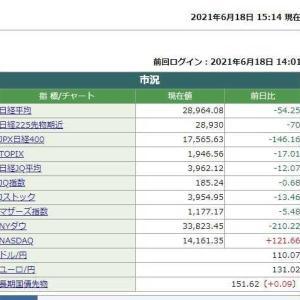 日経平均株価終値は 54.25円安でした。 2021.06.18