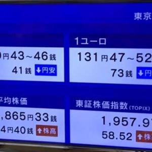 日経平均株価は14時04分現在 854.40円高でした。 2021.06.22