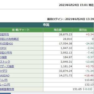 日経平均株価終値は 0.34円高でした。 2021.06.24
