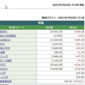 日経平均株価終値は 285.29円高でした。 2021.07.26