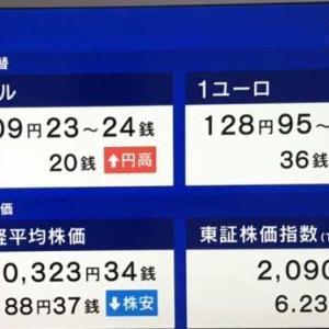 日経平均株価終値は 188.37円安でした。 2021.09.16