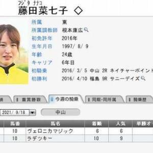 藤田菜七子騎手、土曜日(中山競馬)の騎乗成績 2021.09.18