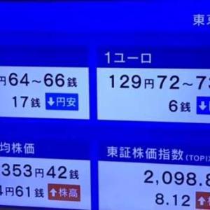 日経平均株価は11時04分現在 104.61円高でした。 2021.09.27