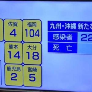 九州・沖縄きのう新たな確認 226人 2021.09.27