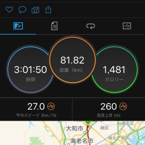 バイク練:3時間、80キロ