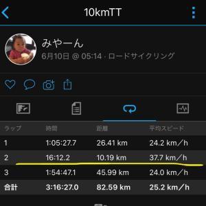 バイク練:3時間15分、80キロ