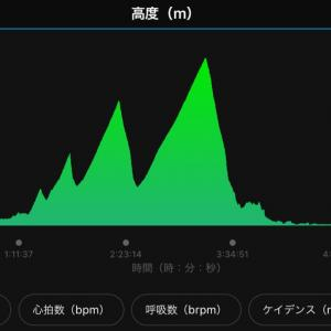 バイク練:6時間、140キロ
