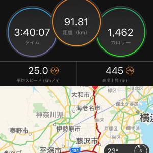 バイク練:3時間40分、90キロ
