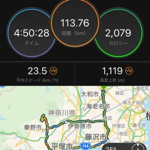 バイク練:5時間、115キロ