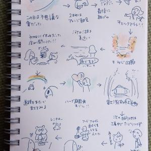【行動絵日記】河口湖最終日