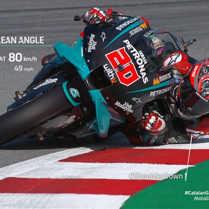 MotoGPルーキータイトル争い~カタルーニア