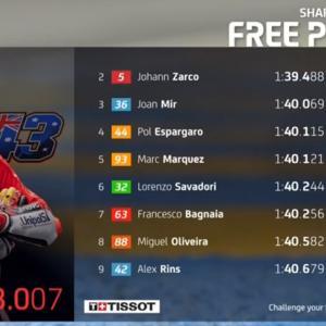 フランスGP FP1