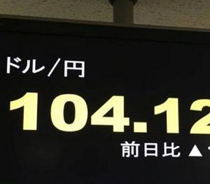 ポンド円スイング 140.94売り 利食い!円相場の仕掛けがやってきたか!