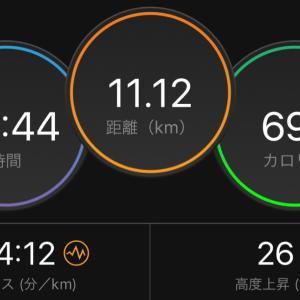 体重の推移&水戸黄門漫遊マラソンまで1週間