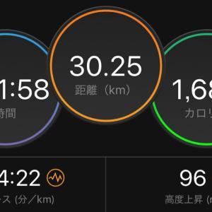 大阪マラソンレポ