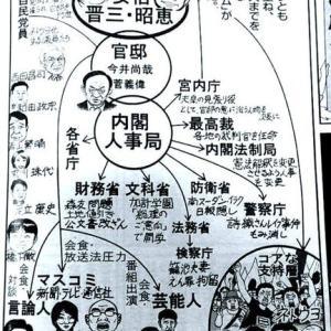 NO.4636 日本の学校は病んでいる(24)