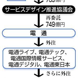 NO.4822 民主主義も台湾に学んだ方がいい(1)