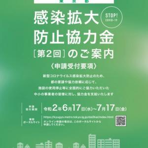 第2回東京都感染拡大防止協力金のご案内