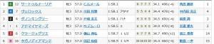 「皐月賞(G1)この馬券に泣く'19」の巻