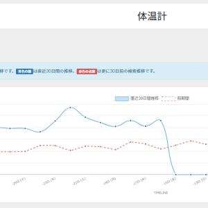 Yahoo商品検索APIの仕様変更でサイトが死亡