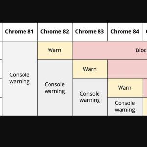 Chrome86でhttpとhttps混合コンテンツが完全ブロック