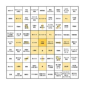 大谷翔平選手が使っていた目標達成シート(マンダラチャート)とは?