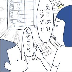 100にビックリ!