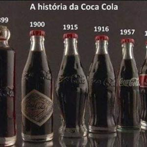 きょうはコカ・コーラ記念日